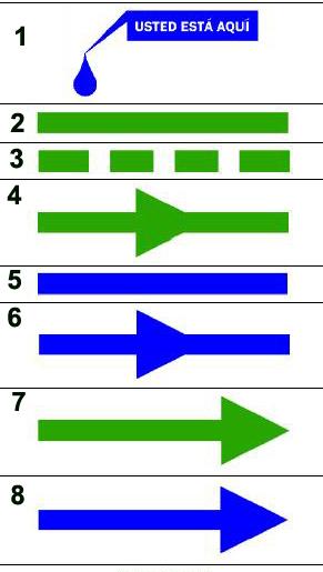 Nueva señalización planos evacuación