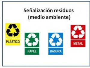Señalización de Reciclaje