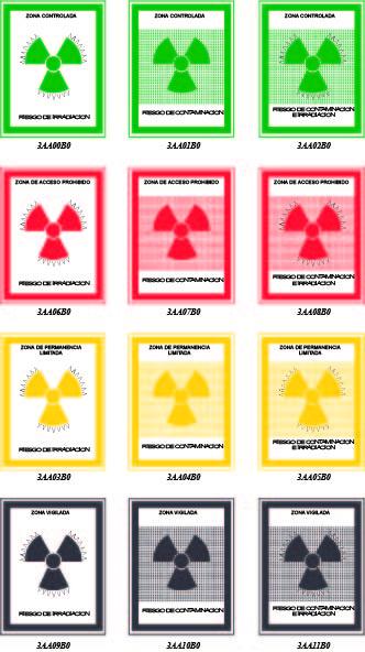 Señales Radiaciones Ionizantes