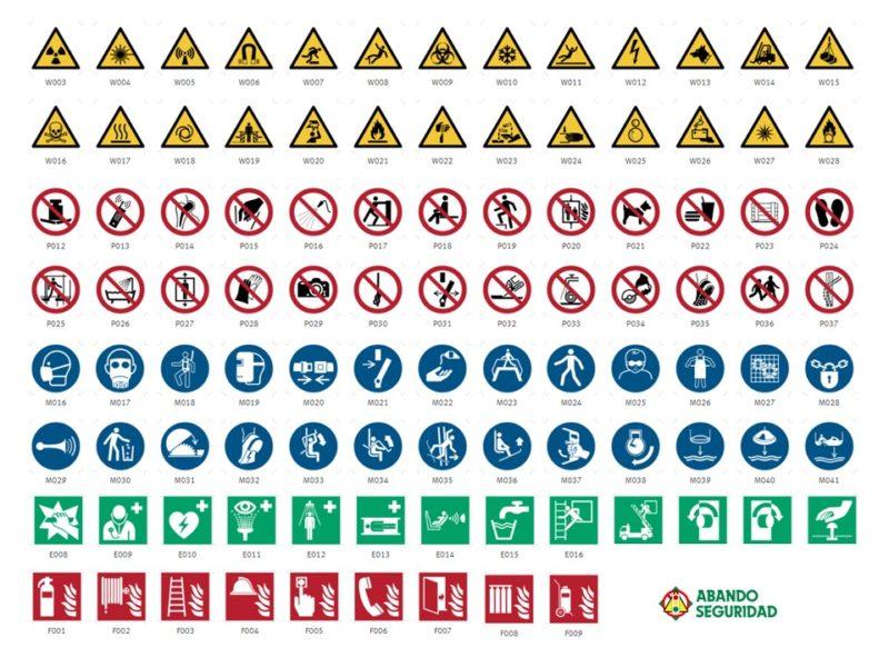 Catálogo de Señales Normalizadas ISO