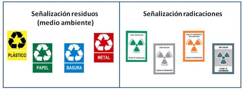 Señalización residuos - radiaciones