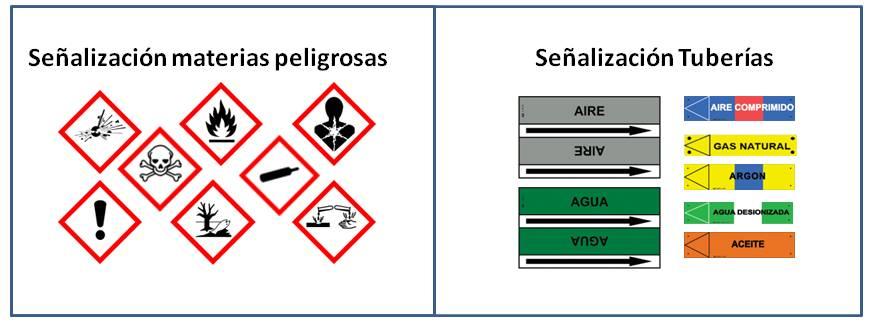 Señalización materias peligrosas y tuberias