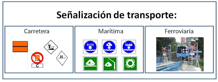 Señalización Transporte. Carretera, marítima, ferroviaria y aérea.